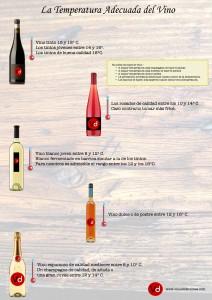 La Temperatura del Vino adecuada