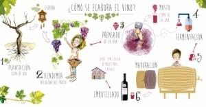 Imagen. Talleres para padres y niños que ofrece Bodegas Emilio Moro
