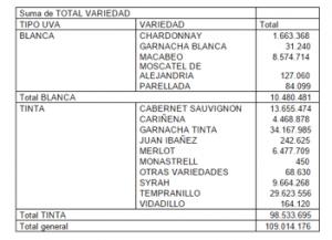 Imagen. Variedad de Uva de D.O.P. Cariñena